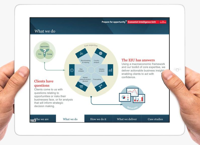 EIU sales presentation
