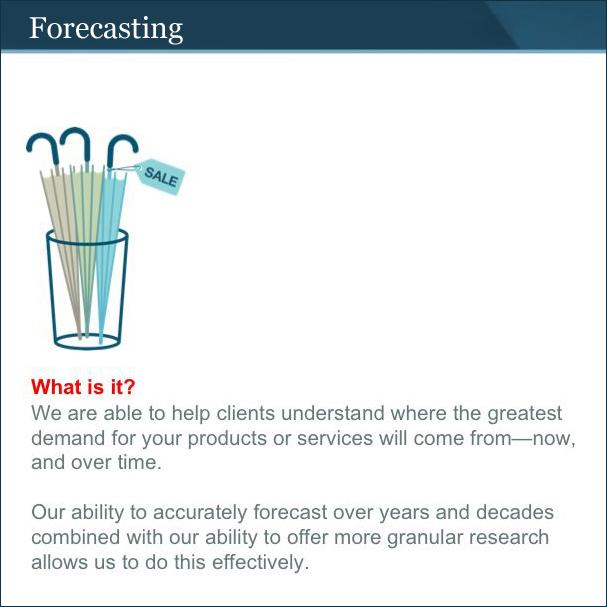EIU forecasting illustration