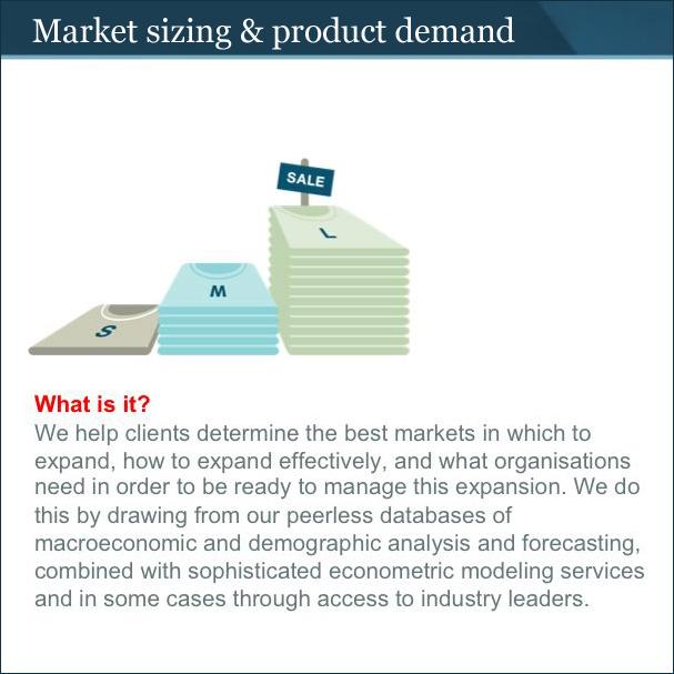 EIU market sizing and product demand illustration